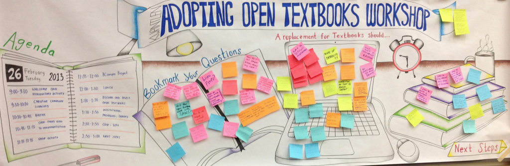 Kwantlen Adopting Open Textbooks Workshop banner
